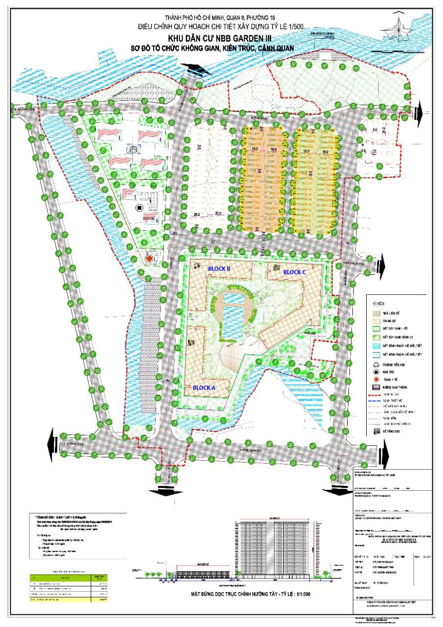 Quy hoạch dự án căn hộ City Gate 3 pháp lý dự án